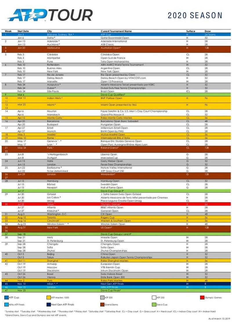 Calendario Roland Garros 2020.Tenisbrasil Calendario De 2020 Introduz Atp Cup E Sutis Mudancas